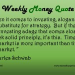 6-20-16_Time in the Market_Charles Schwab